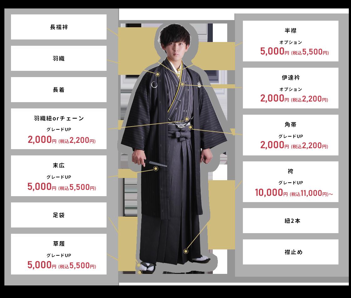 紋付袴フルセットプラン